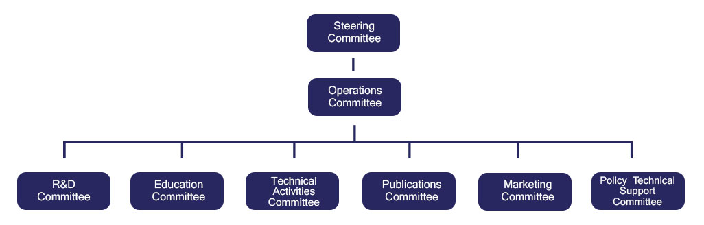 smart grid committees structure
