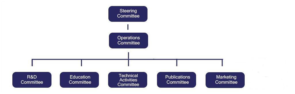smart grid committees structure4